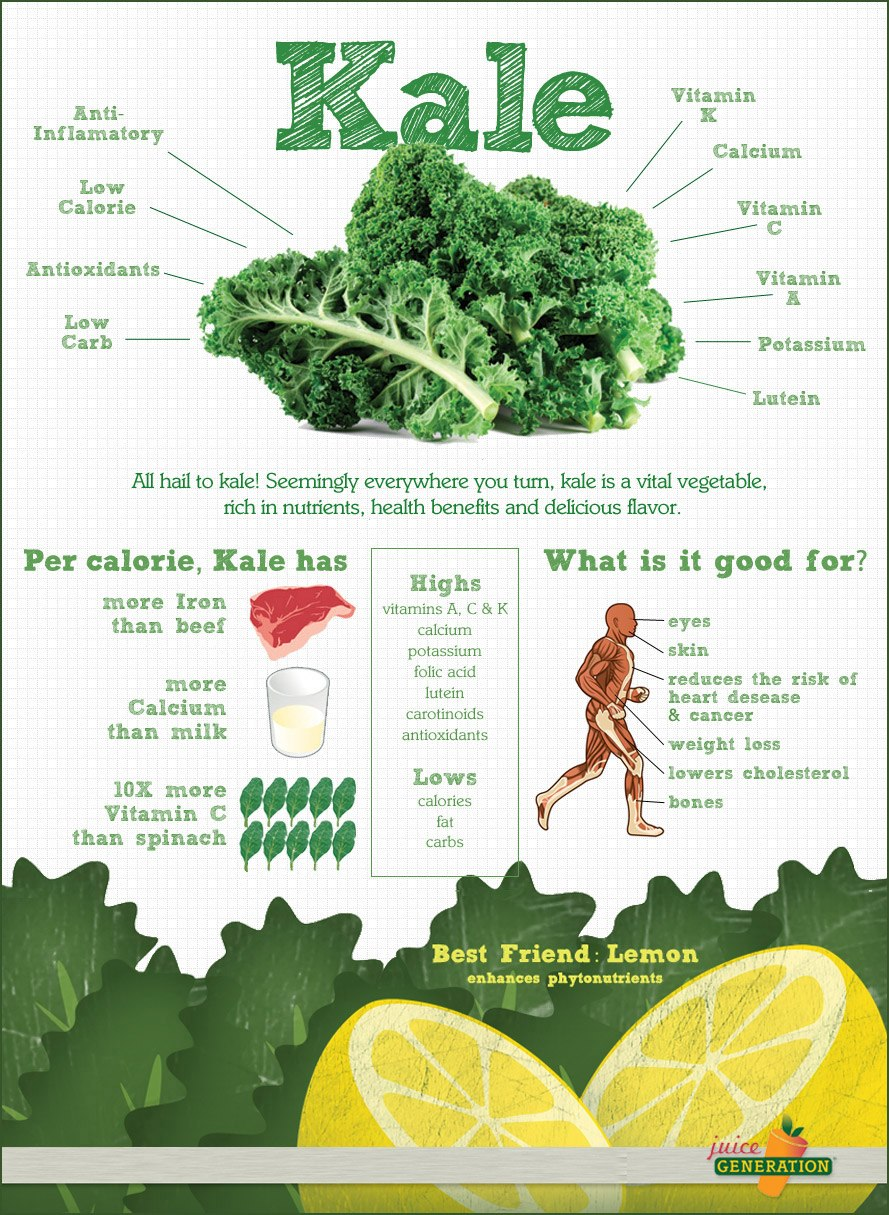 Kale Health Benefits + my new favorite cooked kale recipe!